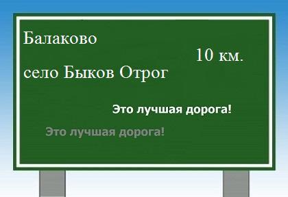 расстояние Балаково село Быков