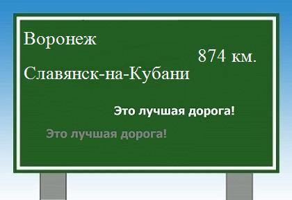 Маршрут от Воронежа до