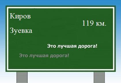 расстояние Киров Зуевка как