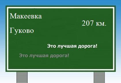 Маршрут от Макеевки до Гуково