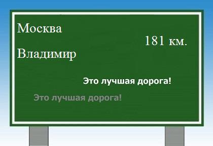 Дорога из Москвы в Владимира