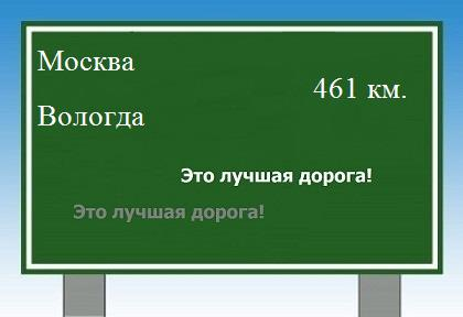 Карта от Москвы до Вологды