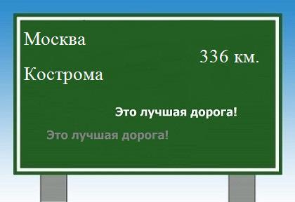 расстояние Москва Кострома как