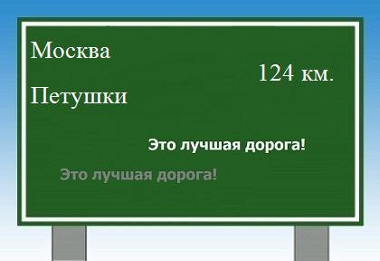от Москвы до Петушков. Кто