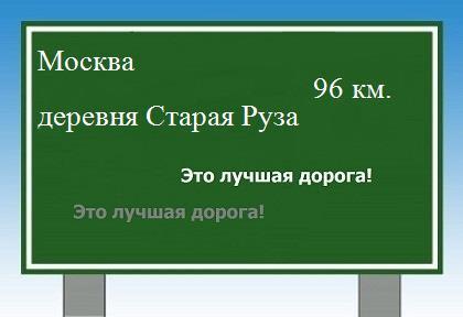 Как проехать из Москвы в