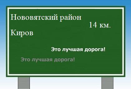 от Нововятского района до