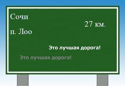 расстояние Сочи поселок Лоо