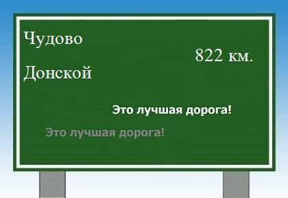Почтовые индексы Петрозаводска