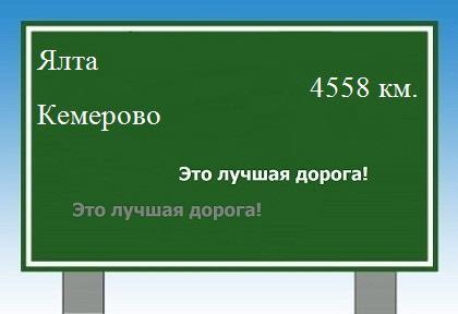 Расстояния между городами и населенными пунктами по